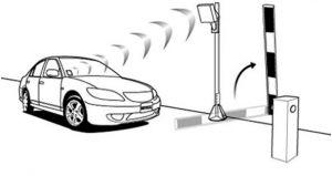 سامانه کنترل تردد خودرو